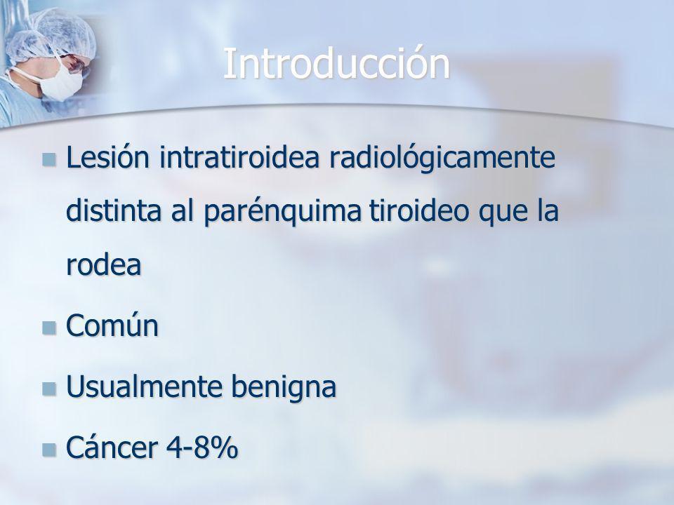Introducción Lesión intratiroidea radiológicamente distinta al parénquima tiroideo que la rodea Lesión intratiroidea radiológicamente distinta al parénquima tiroideo que la rodea Común Común Usualmente benigna Usualmente benigna Cáncer 4-8% Cáncer 4-8%
