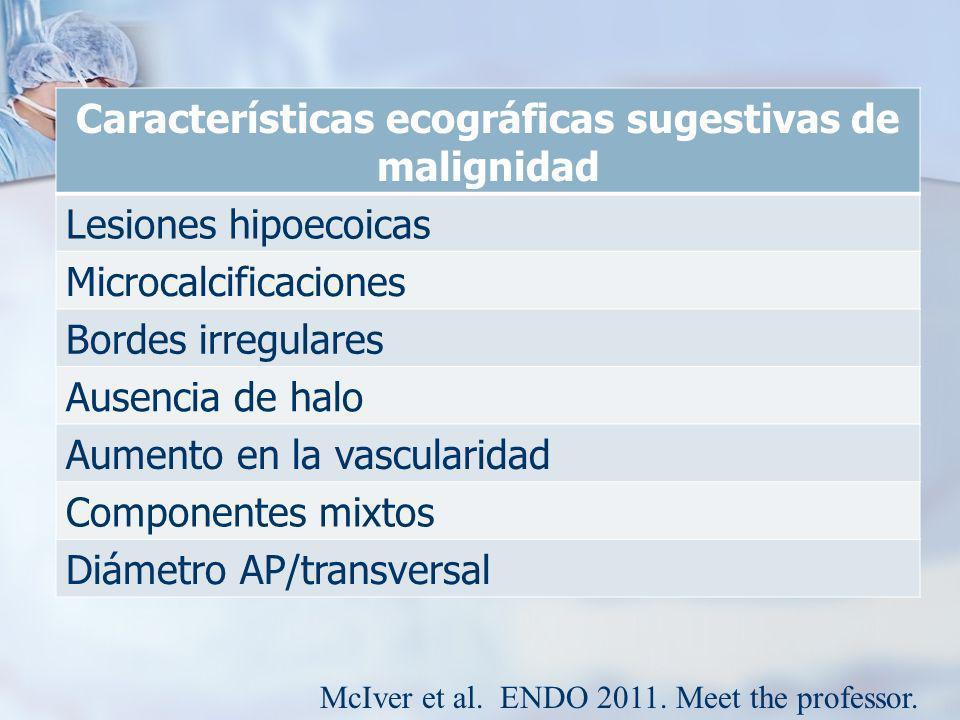Características ecográficas sugestivas de malignidad Lesiones hipoecoicas Microcalcificaciones Bordes irregulares Ausencia de halo Aumento en la vascularidad Componentes mixtos Diámetro AP/transversal McIver et al.