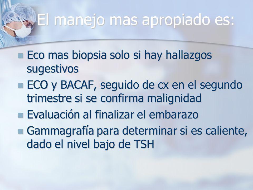 El manejo mas apropiado es: Eco mas biopsia solo si hay hallazgos sugestivos Eco mas biopsia solo si hay hallazgos sugestivos ECO y BACAF, seguido de cx en el segundo trimestre si se confirma malignidad ECO y BACAF, seguido de cx en el segundo trimestre si se confirma malignidad Evaluación al finalizar el embarazo Evaluación al finalizar el embarazo Gammagrafía para determinar si es caliente, dado el nivel bajo de TSH Gammagrafía para determinar si es caliente, dado el nivel bajo de TSH