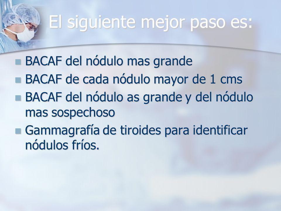 El siguiente mejor paso es: BACAF del nódulo mas grande BACAF del nódulo mas grande BACAF de cada nódulo mayor de 1 cms BACAF de cada nódulo mayor de 1 cms BACAF del nódulo as grande y del nódulo mas sospechoso BACAF del nódulo as grande y del nódulo mas sospechoso Gammagrafía de tiroides para identificar nódulos fríos.