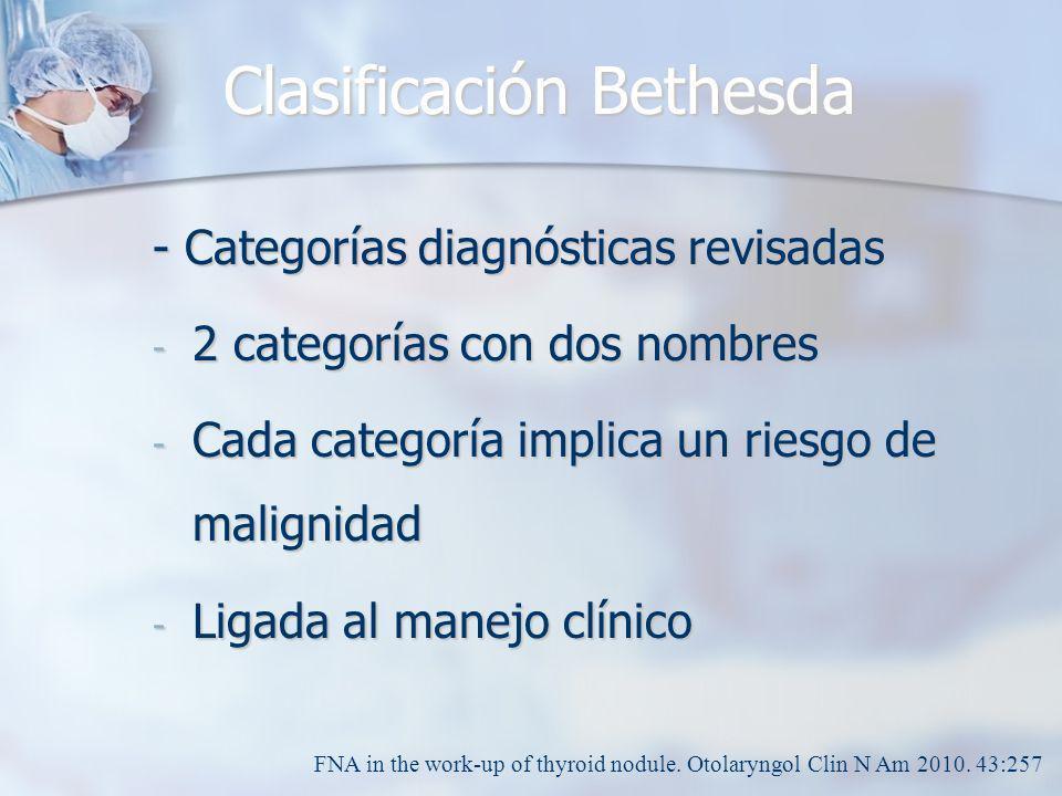 Clasificación Bethesda - Categorías diagnósticas revisadas - 2 categorías con dos nombres - Cada categoría implica un riesgo de malignidad - Ligada al manejo clínico FNA in the work-up of thyroid nodule.