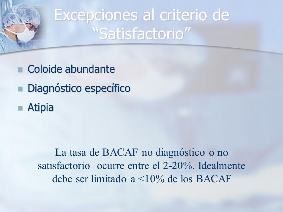 Excepciones al criterio de Satisfactorio Coloide abundante Coloide abundante Diagnóstico específico Diagnóstico específico Atipia Atipia La tasa de BACAF no diagnóstico o no satisfactorio ocurre entre el 2-20%.