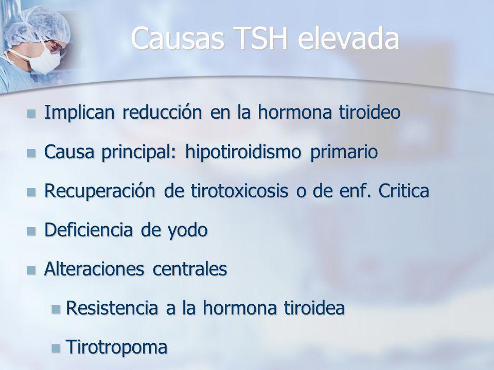 Implican reducción en la hormona tiroideo Implican reducción en la hormona tiroideo Causa principal: hipotiroidismo primario Causa principal: hipotiroidismo primario Recuperación de tirotoxicosis o de enf.