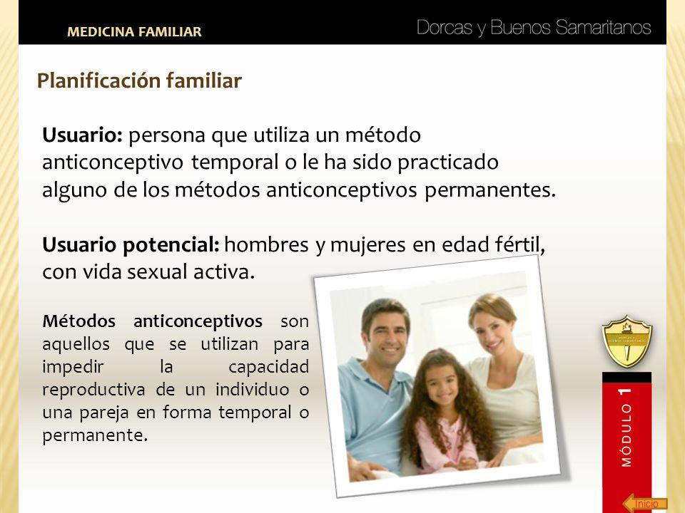 Inicio MEDICINA FAMILIAR Planificación familiar Usuario: persona que utiliza un método anticonceptivo temporal o le ha sido practicado alguno de los m
