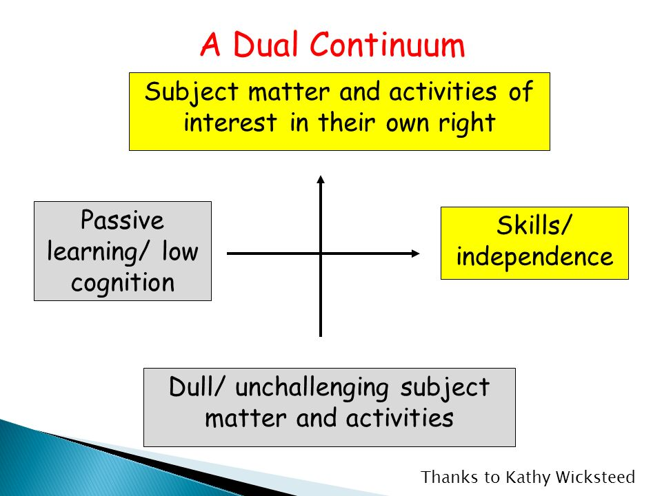 Subject matter and activities of interest in their own right Passive learning/ low cognition Skills/ independence Dull/ unchallenging subject matter and activities A Dual Continuum Thanks to Kathy Wicksteed