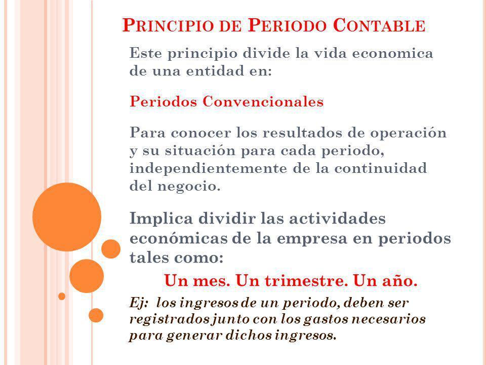 P RINCIPIO DE P ERIODO C ONTABLE Este principio divide la vida economica de una entidad en: Periodos Convencionales Para conocer los resultados de operación y su situación para cada periodo, independientemente de la continuidad del negocio.