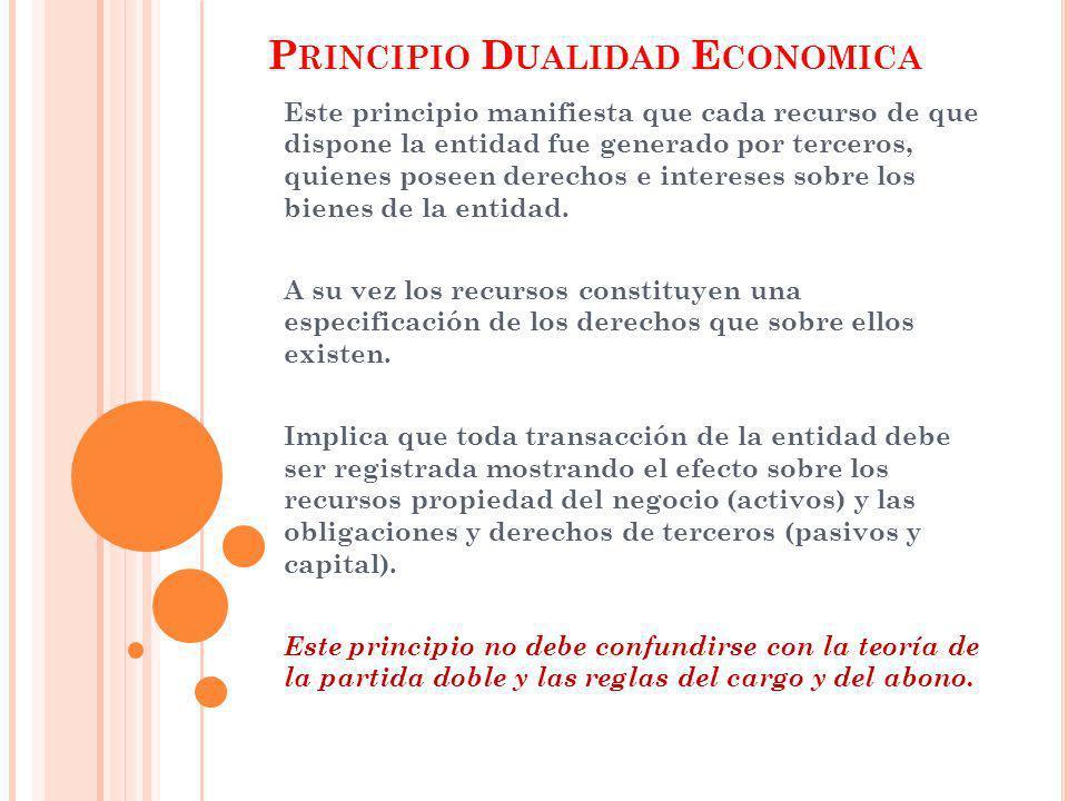 P RINCIPIO D UALIDAD E CONOMICA Este principio manifiesta que cada recurso de que dispone la entidad fue generado por terceros, quienes poseen derechos e intereses sobre los bienes de la entidad.