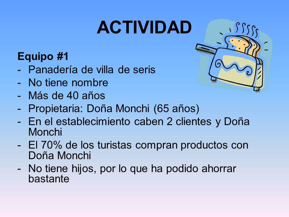 ACTIVIDAD Equipo #1 -Panadería de villa de seris -No tiene nombre -Más de 40 años -Propietaria: Doña Monchi (65 años) -En el establecimiento caben 2 c