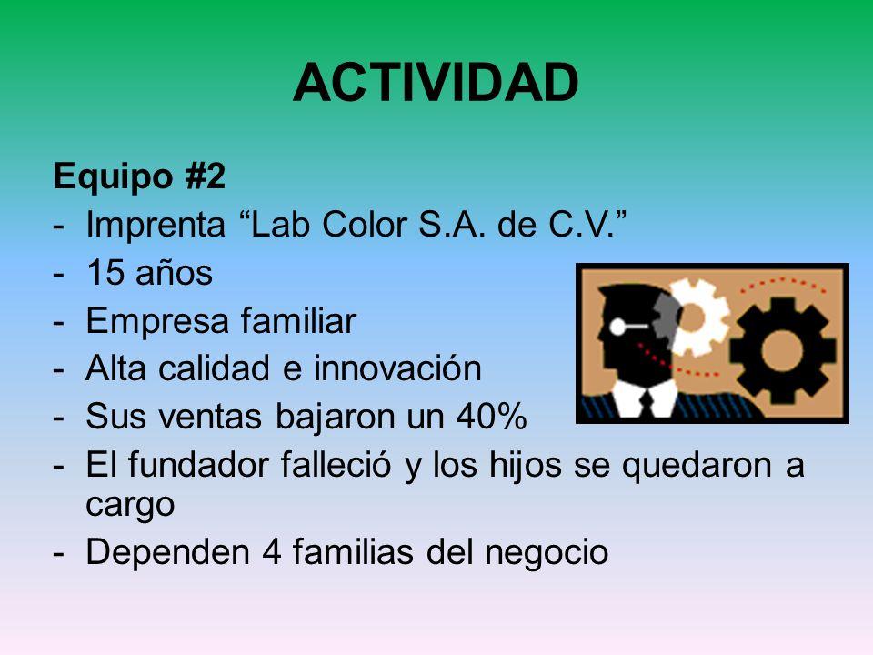 ACTIVIDAD Equipo #2 -Imprenta Lab Color S.A. de C.V. -15 años -Empresa familiar -Alta calidad e innovación -Sus ventas bajaron un 40% -El fundador fal