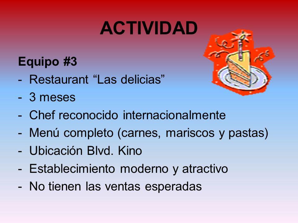ACTIVIDAD Equipo #3 -Restaurant Las delicias -3 meses -Chef reconocido internacionalmente -Menú completo (carnes, mariscos y pastas) -Ubicación Blvd.