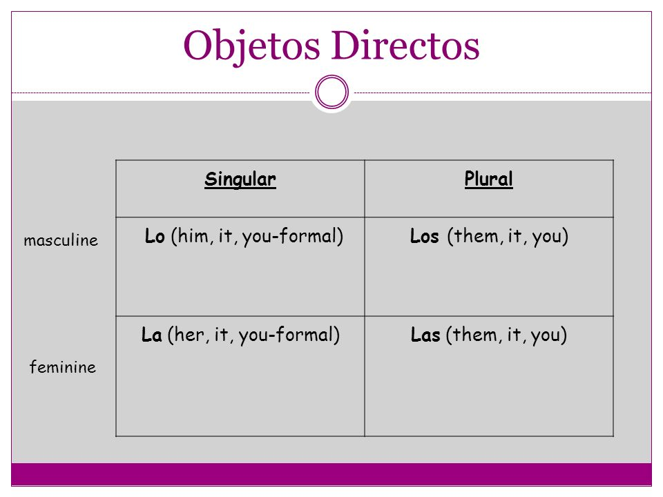 Objetos Directos SingularPlural Lo (him, it, you-formal)Los (them, it, you) La (her, it, you-formal)Las (them, it, you) masculine feminine