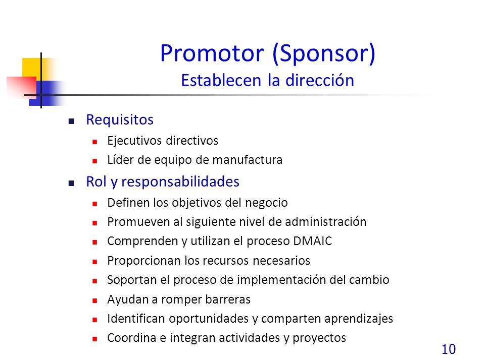Promotor (Sponsor) Establecen la dirección Requisitos Ejecutivos directivos Líder de equipo de manufactura Rol y responsabilidades Definen los objetivos del negocio Promueven al siguiente nivel de administración Comprenden y utilizan el proceso DMAIC Proporcionan los recursos necesarios Soportan el proceso de implementación del cambio Ayudan a romper barreras Identifican oportunidades y comparten aprendizajes Coordina e integran actividades y proyectos 10