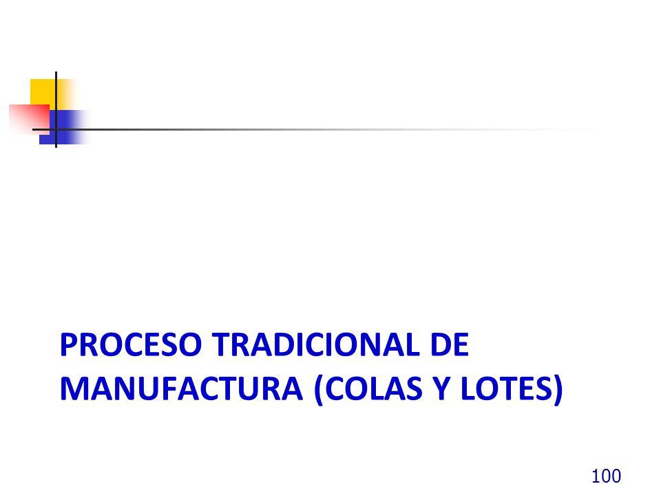 PROCESO TRADICIONAL DE MANUFACTURA (COLAS Y LOTES) 100