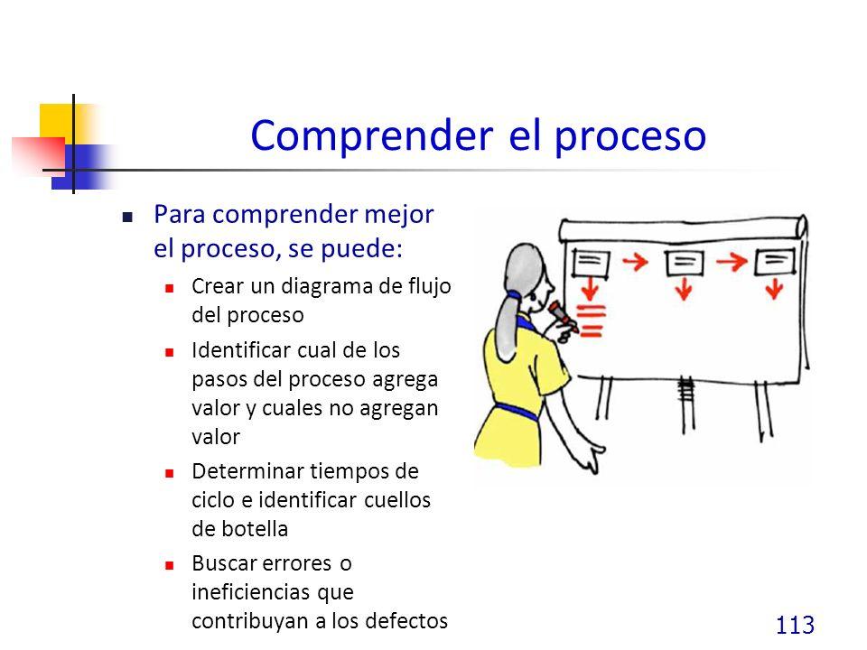 Comprender el proceso Para comprender mejor el proceso, se puede: Crear un diagrama de flujo del proceso Identificar cual de los pasos del proceso agrega valor y cuales no agregan valor Determinar tiempos de ciclo e identificar cuellos de botella Buscar errores o ineficiencias que contribuyan a los defectos 113