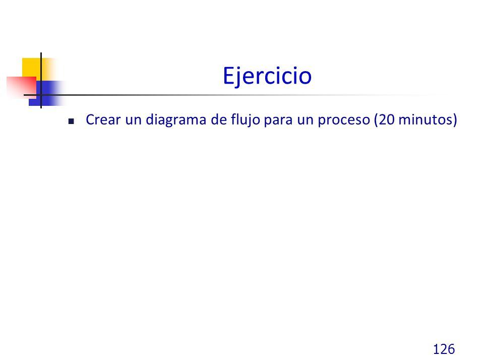 Ejercicio Crear un diagrama de flujo para un proceso (20 minutos) 126