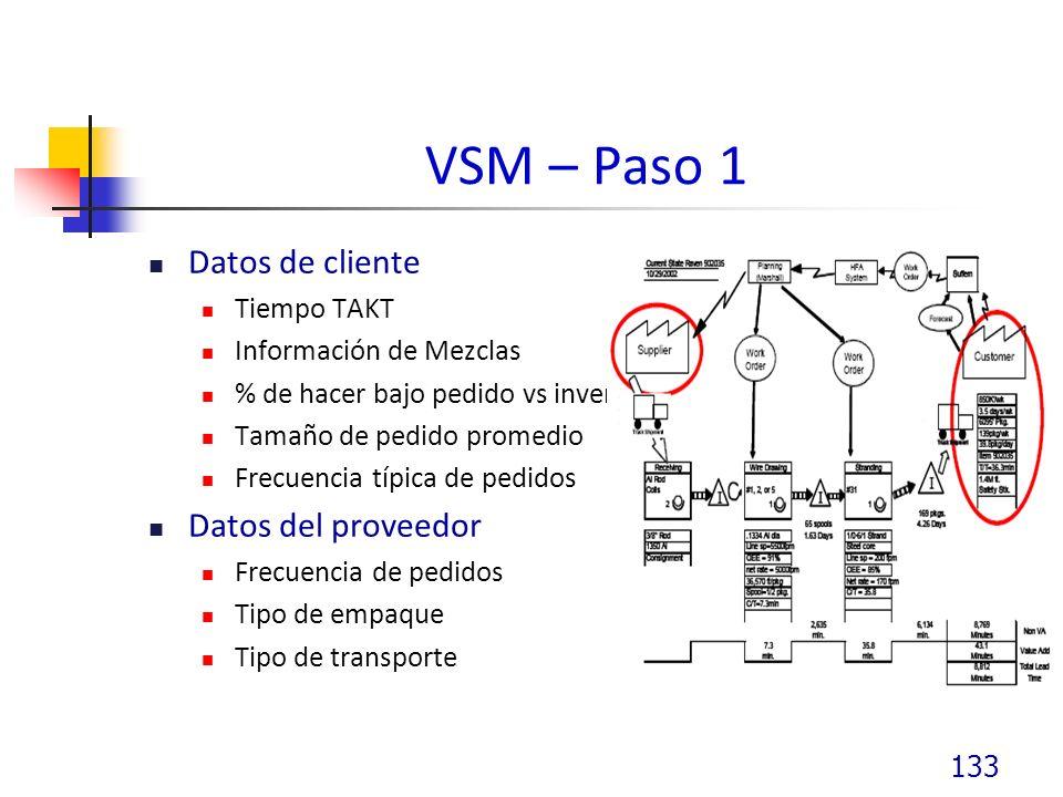 VSM – Paso 1 Datos de cliente Tiempo TAKT Información de Mezclas % de hacer bajo pedido vs inventario Tamaño de pedido promedio Frecuencia típica de pedidos Datos del proveedor Frecuencia de pedidos Tipo de empaque Tipo de transporte 133