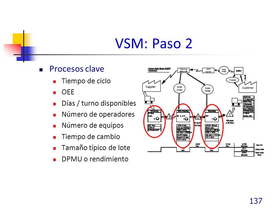 VSM: Paso 2 Procesos clave Tiempo de ciclo OEE Días / turno disponibles Número de operadores Número de equipos Tiempo de cambio Tamaño típico de lote DPMU o rendimiento 137