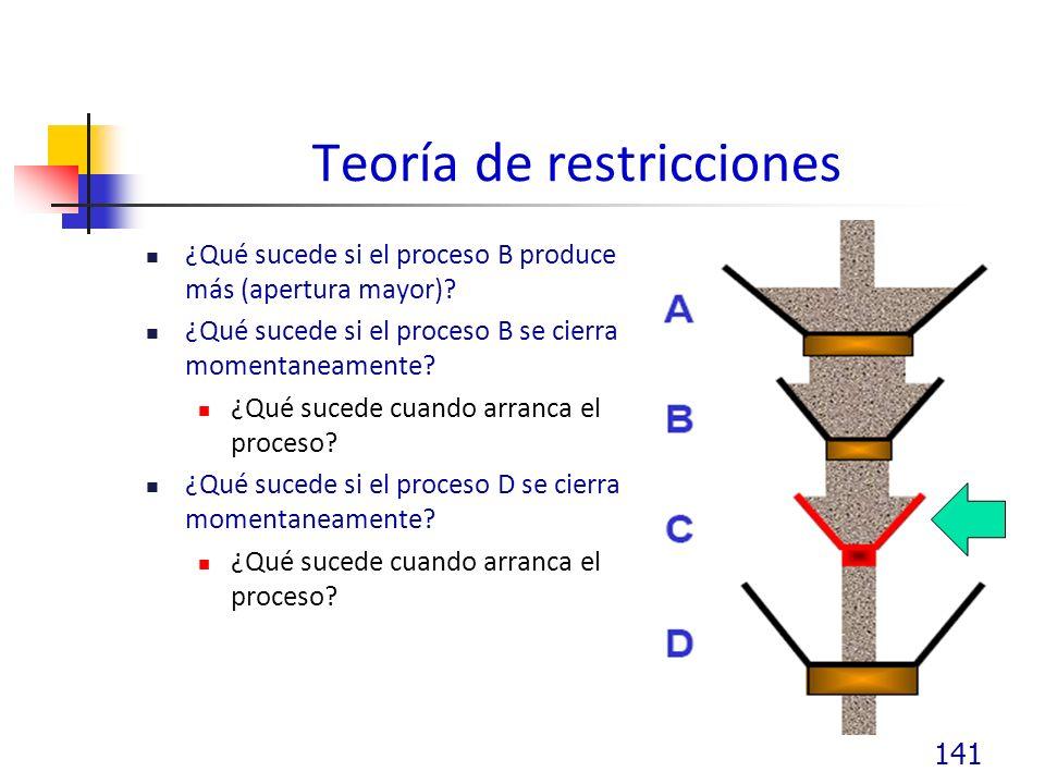 Teoría de restricciones ¿Qué sucede si el proceso B produce más (apertura mayor).
