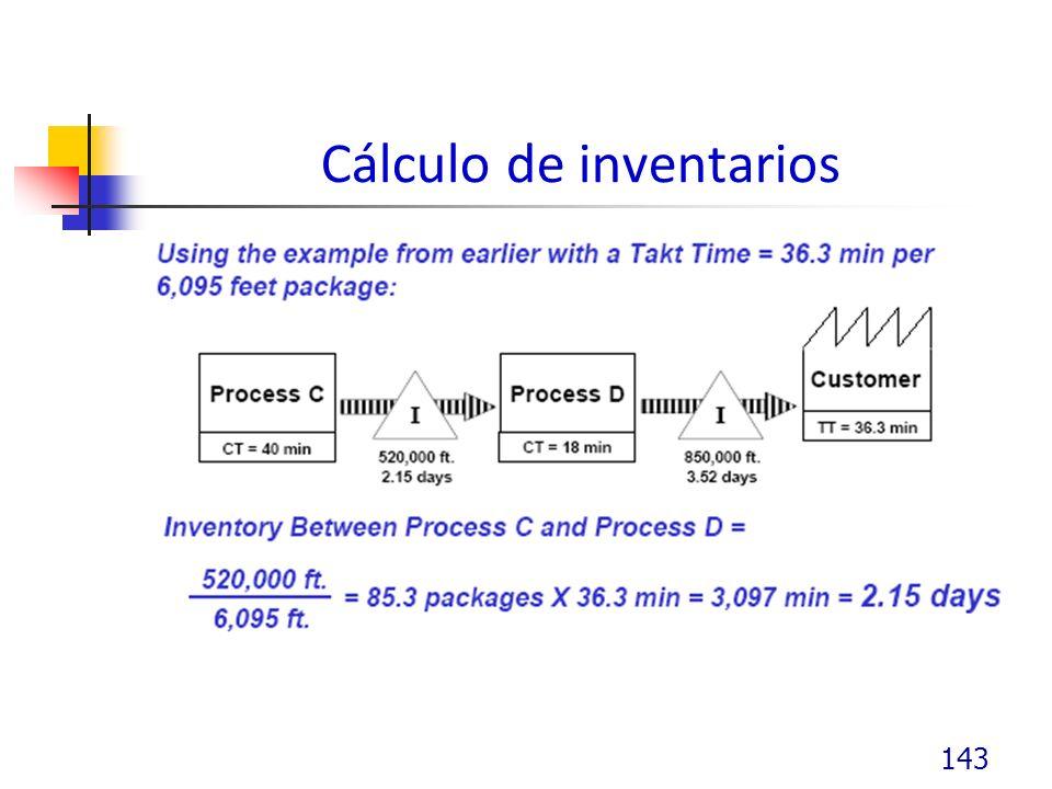 Cálculo de inventarios 143