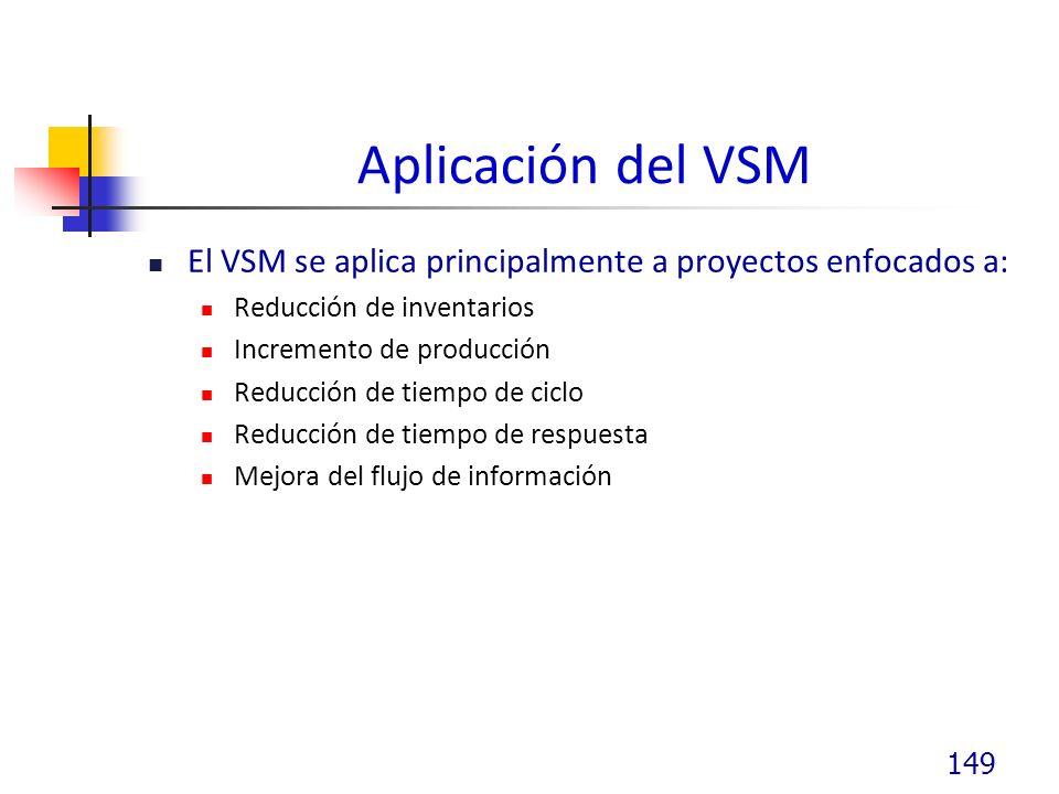 Aplicación del VSM El VSM se aplica principalmente a proyectos enfocados a: Reducción de inventarios Incremento de producción Reducción de tiempo de ciclo Reducción de tiempo de respuesta Mejora del flujo de información 149