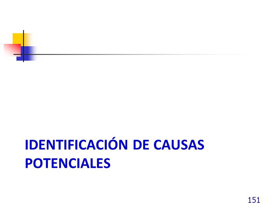 IDENTIFICACIÓN DE CAUSAS POTENCIALES 151