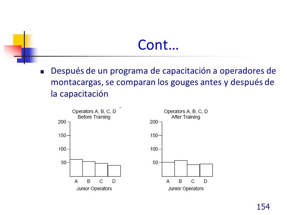 Cont… Después de un programa de capacitación a operadores de montacargas, se comparan los gouges antes y después de la capacitación 154