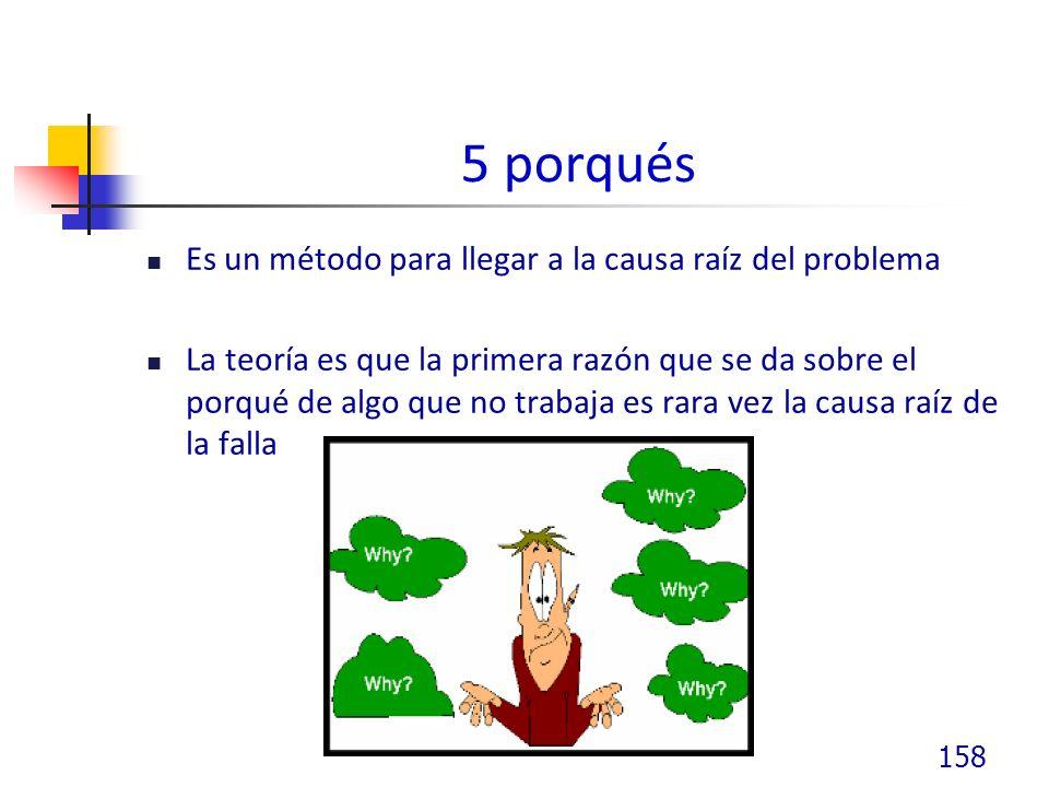 5 porqués Es un método para llegar a la causa raíz del problema La teoría es que la primera razón que se da sobre el porqué de algo que no trabaja es rara vez la causa raíz de la falla 158