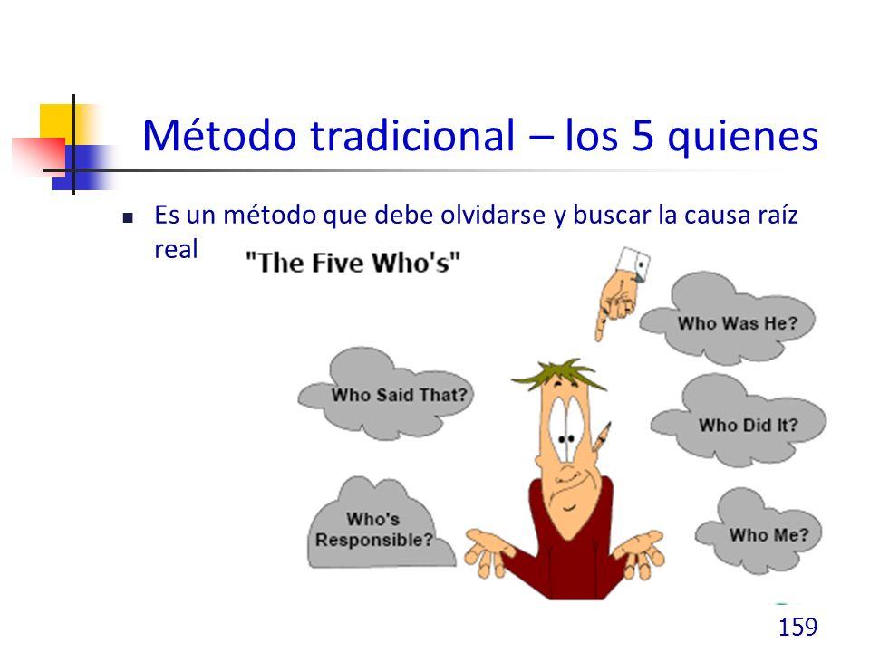 Método tradicional – los 5 quienes Es un método que debe olvidarse y buscar la causa raíz real 159