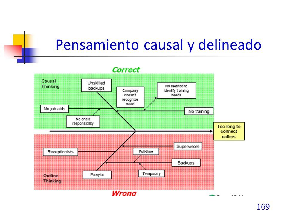 Pensamiento causal y delineado 169