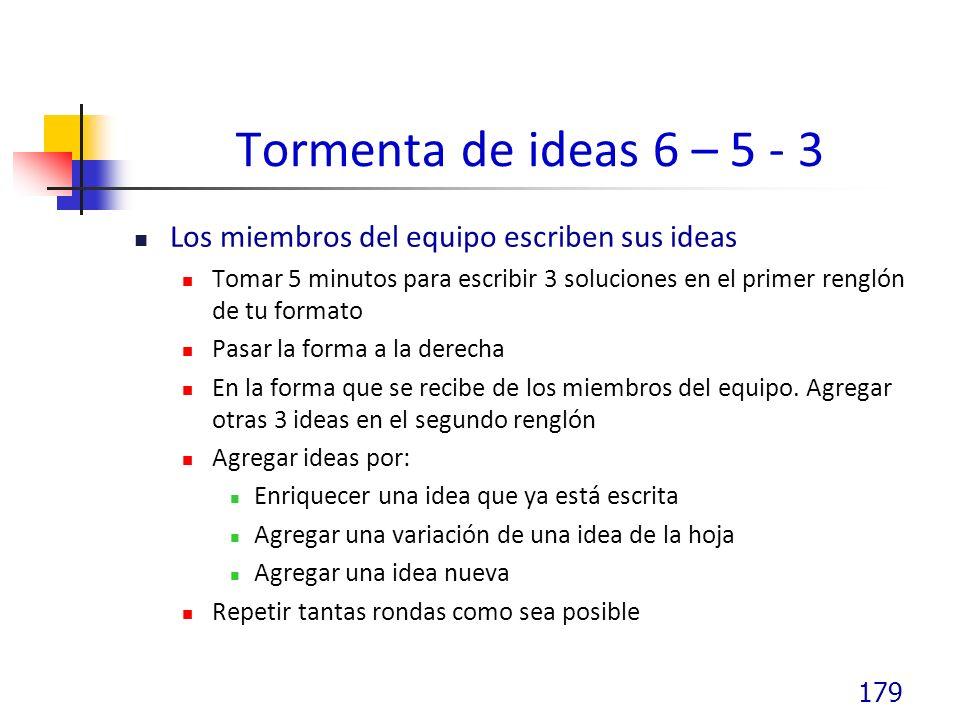 Tormenta de ideas 6 – 5 - 3 Los miembros del equipo escriben sus ideas Tomar 5 minutos para escribir 3 soluciones en el primer renglón de tu formato Pasar la forma a la derecha En la forma que se recibe de los miembros del equipo.