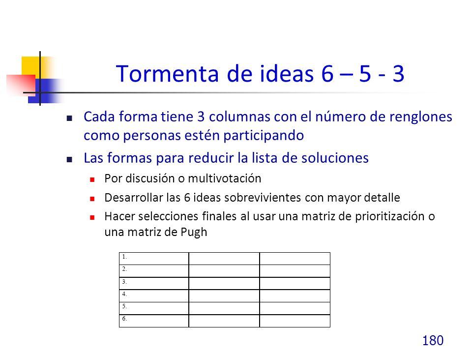 Tormenta de ideas 6 – 5 - 3 Cada forma tiene 3 columnas con el número de renglones como personas estén participando Las formas para reducir la lista de soluciones Por discusión o multivotación Desarrollar las 6 ideas sobrevivientes con mayor detalle Hacer selecciones finales al usar una matriz de prioritización o una matriz de Pugh 180