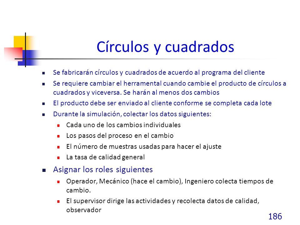 Círculos y cuadrados Se fabricarán círculos y cuadrados de acuerdo al programa del cliente Se requiere cambiar el herramental cuando cambie el producto de círculos a cuadrados y viceversa.