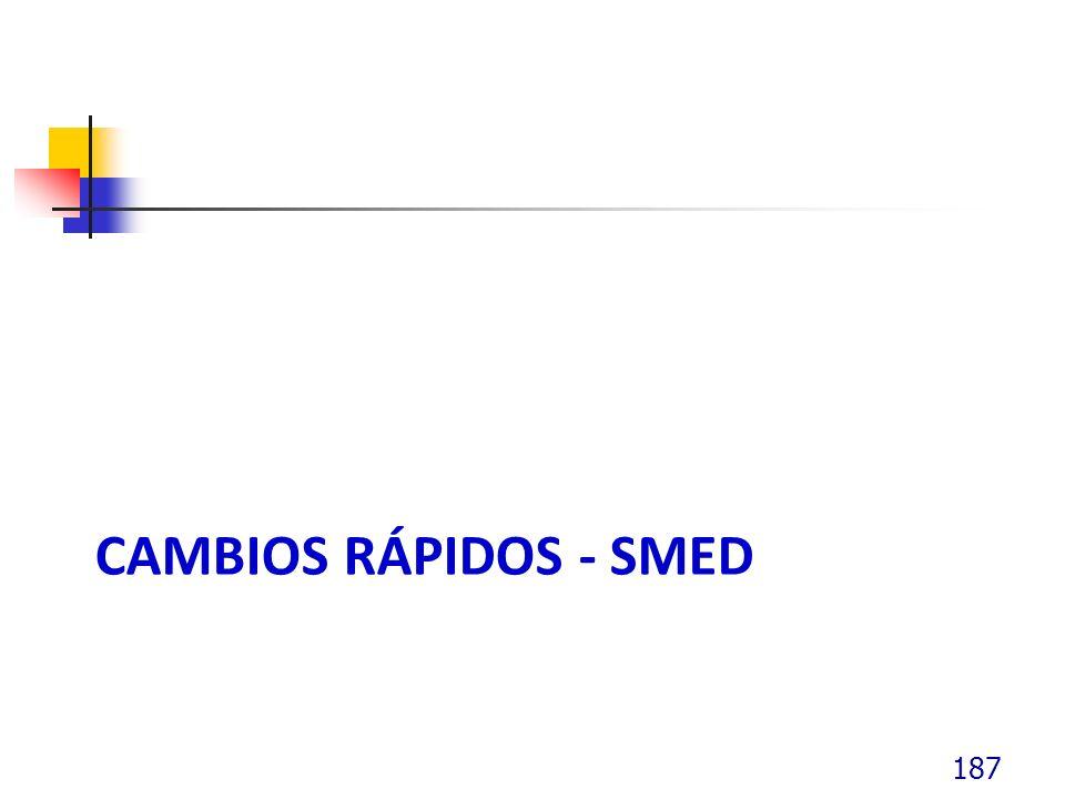 CAMBIOS RÁPIDOS - SMED 187