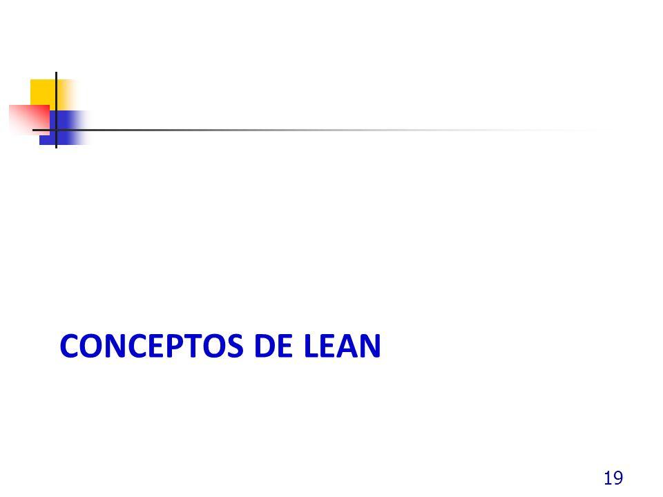 CONCEPTOS DE LEAN 19