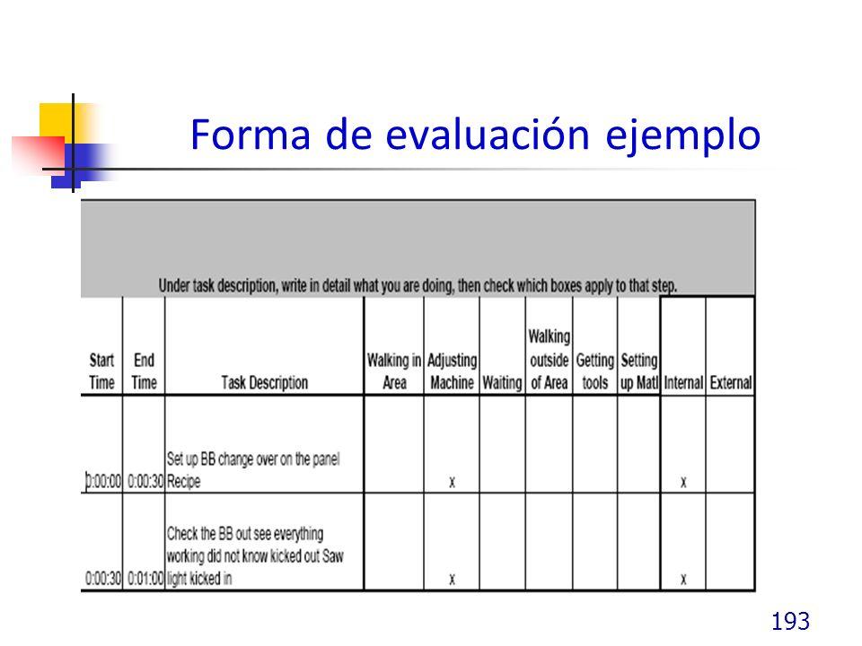Forma de evaluación ejemplo 193