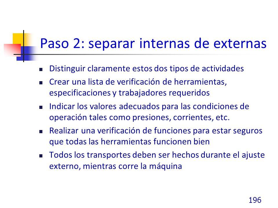 Paso 2: separar internas de externas Distinguir claramente estos dos tipos de actividades Crear una lista de verificación de herramientas, especificaciones y trabajadores requeridos Indicar los valores adecuados para las condiciones de operación tales como presiones, corrientes, etc.