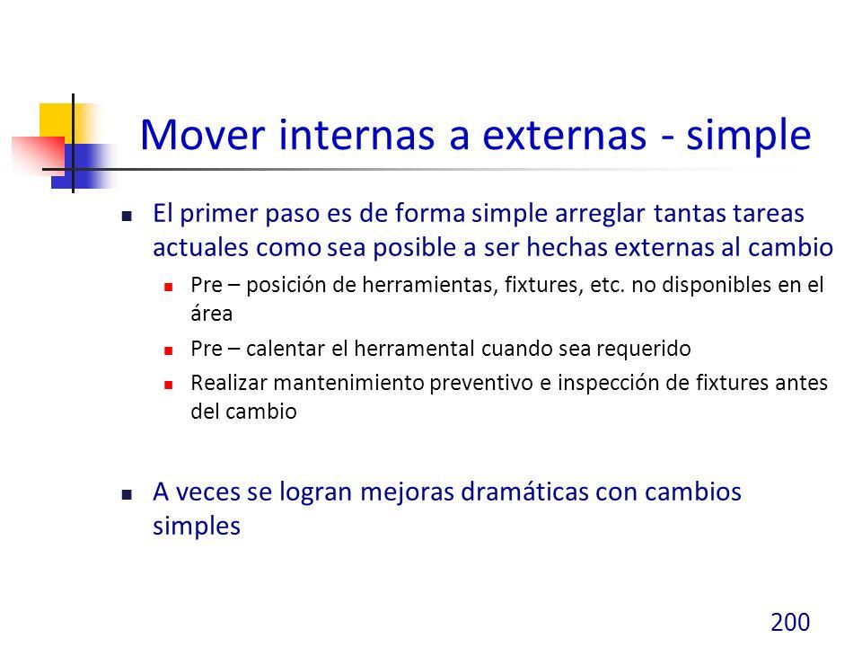 Mover internas a externas - simple El primer paso es de forma simple arreglar tantas tareas actuales como sea posible a ser hechas externas al cambio Pre – posición de herramientas, fixtures, etc.