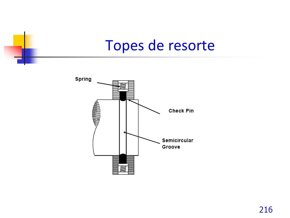 Topes de resorte 216