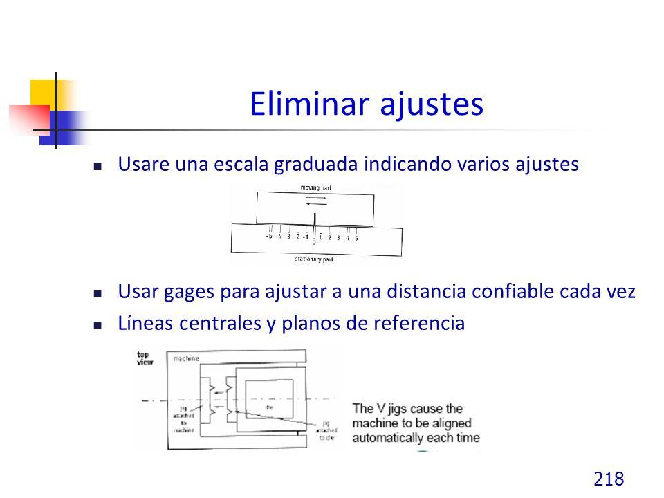 Eliminar ajustes Usare una escala graduada indicando varios ajustes Usar gages para ajustar a una distancia confiable cada vez Líneas centrales y planos de referencia 218