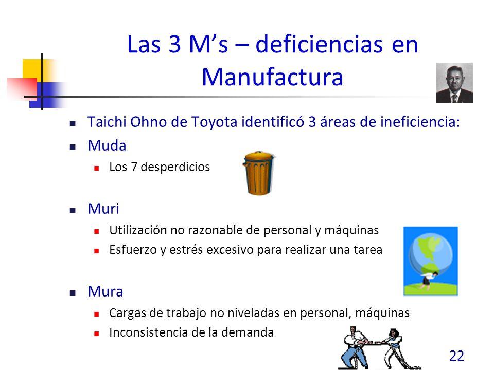 Las 3 Ms – deficiencias en Manufactura Taichi Ohno de Toyota identificó 3 áreas de ineficiencia: Muda Los 7 desperdicios Muri Utilización no razonable de personal y máquinas Esfuerzo y estrés excesivo para realizar una tarea Mura Cargas de trabajo no niveladas en personal, máquinas Inconsistencia de la demanda 22
