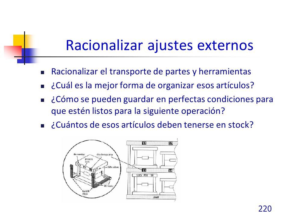 Racionalizar ajustes externos Racionalizar el transporte de partes y herramientas ¿Cuál es la mejor forma de organizar esos artículos.