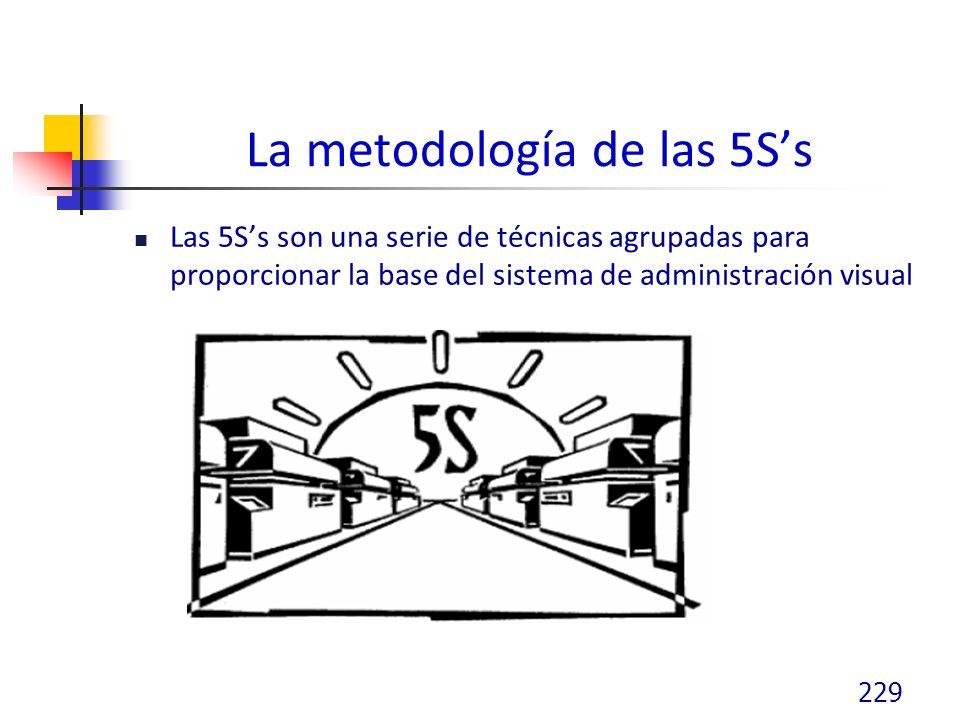 La metodología de las 5Ss Las 5Ss son una serie de técnicas agrupadas para proporcionar la base del sistema de administración visual 229