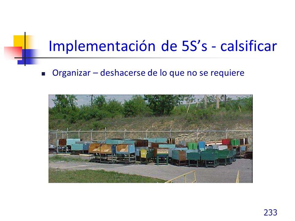 Implementación de 5Ss - calsificar Organizar – deshacerse de lo que no se requiere 233