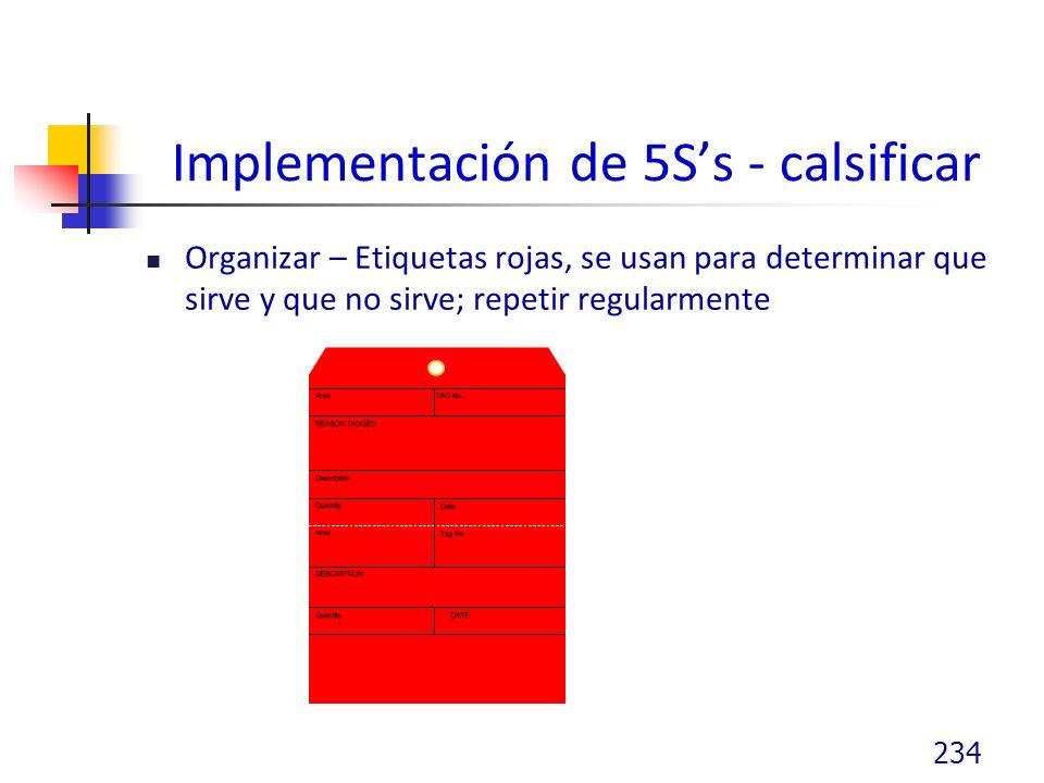 Implementación de 5Ss - calsificar Organizar – Etiquetas rojas, se usan para determinar que sirve y que no sirve; repetir regularmente 234