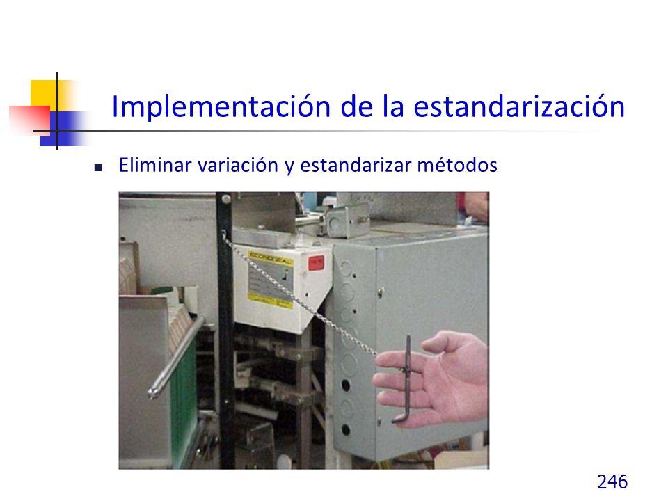 Implementación de la estandarización Eliminar variación y estandarizar métodos 246