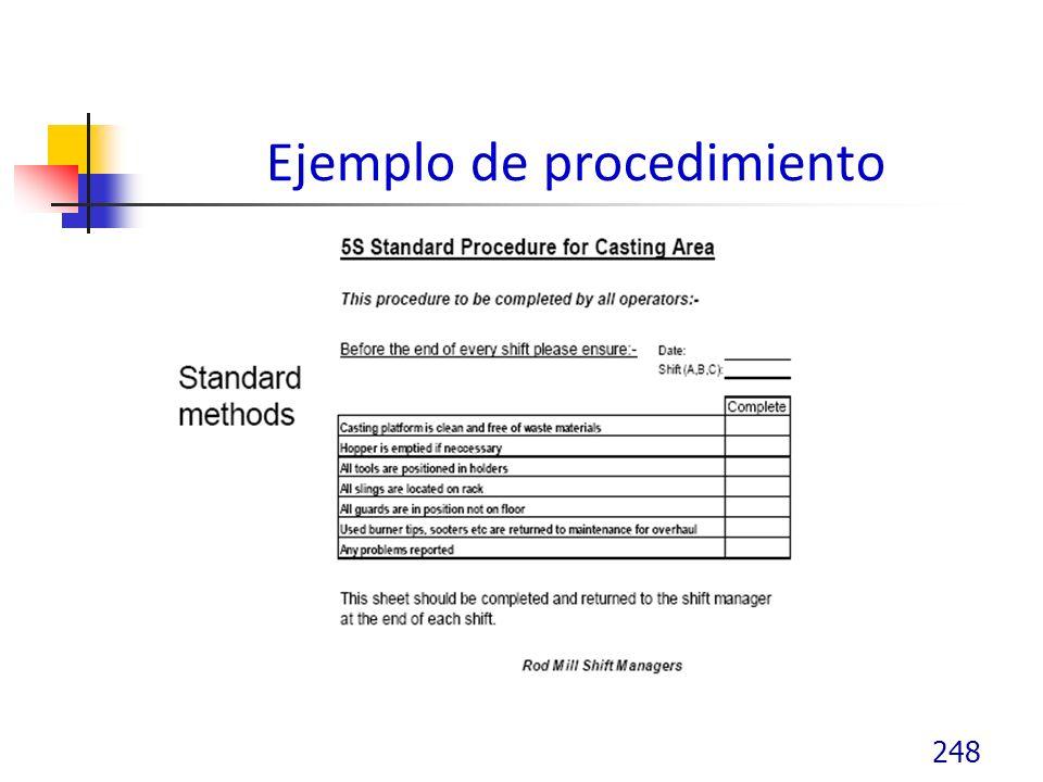 Ejemplo de procedimiento 248