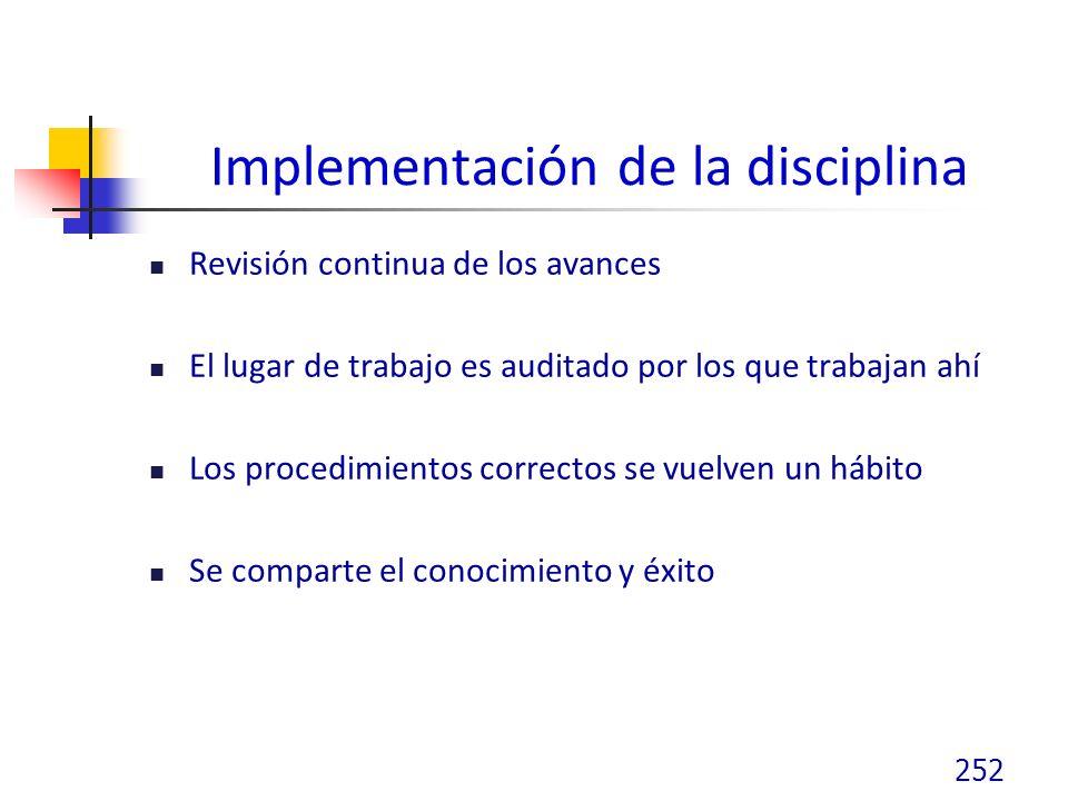 Implementación de la disciplina Revisión continua de los avances El lugar de trabajo es auditado por los que trabajan ahí Los procedimientos correctos se vuelven un hábito Se comparte el conocimiento y éxito 252
