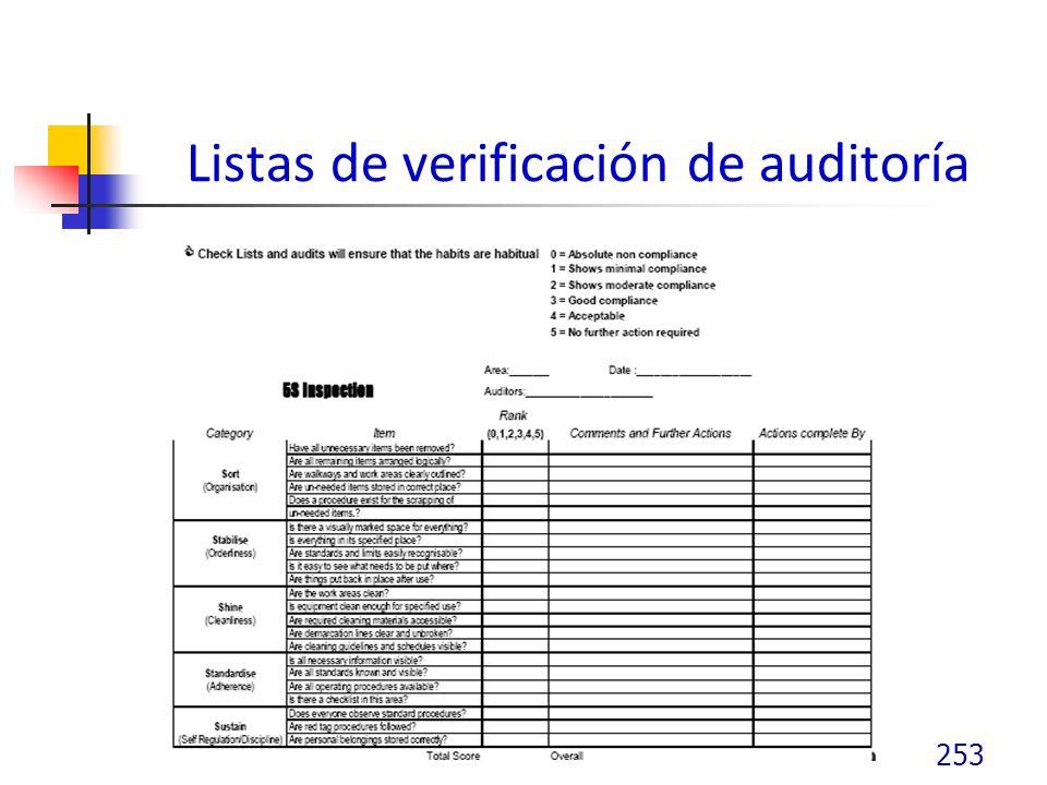 Listas de verificación de auditoría 253