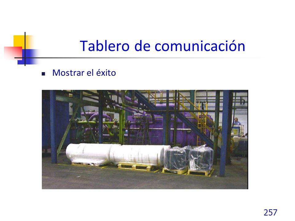 Tablero de comunicación Mostrar el éxito 257