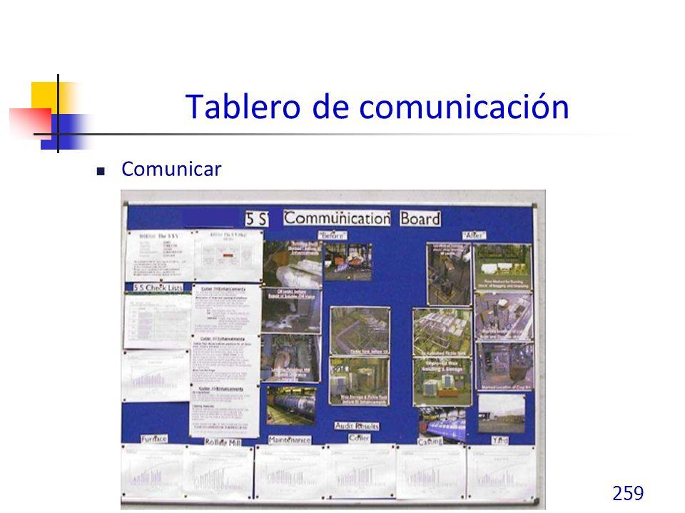 Tablero de comunicación Comunicar 259